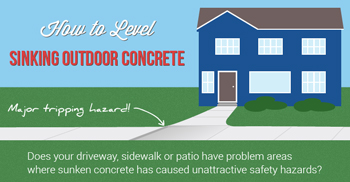 Repair Sunked Concrete with PolyLevel in NJ and NYC